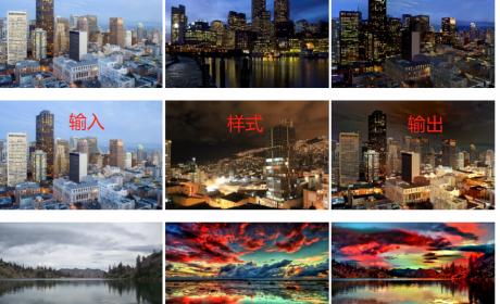 Python 深度学习图像风格迁移 源代码下载