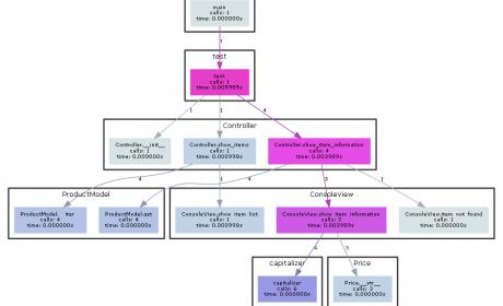 Python 流程图 — 一键转化代码为流程图